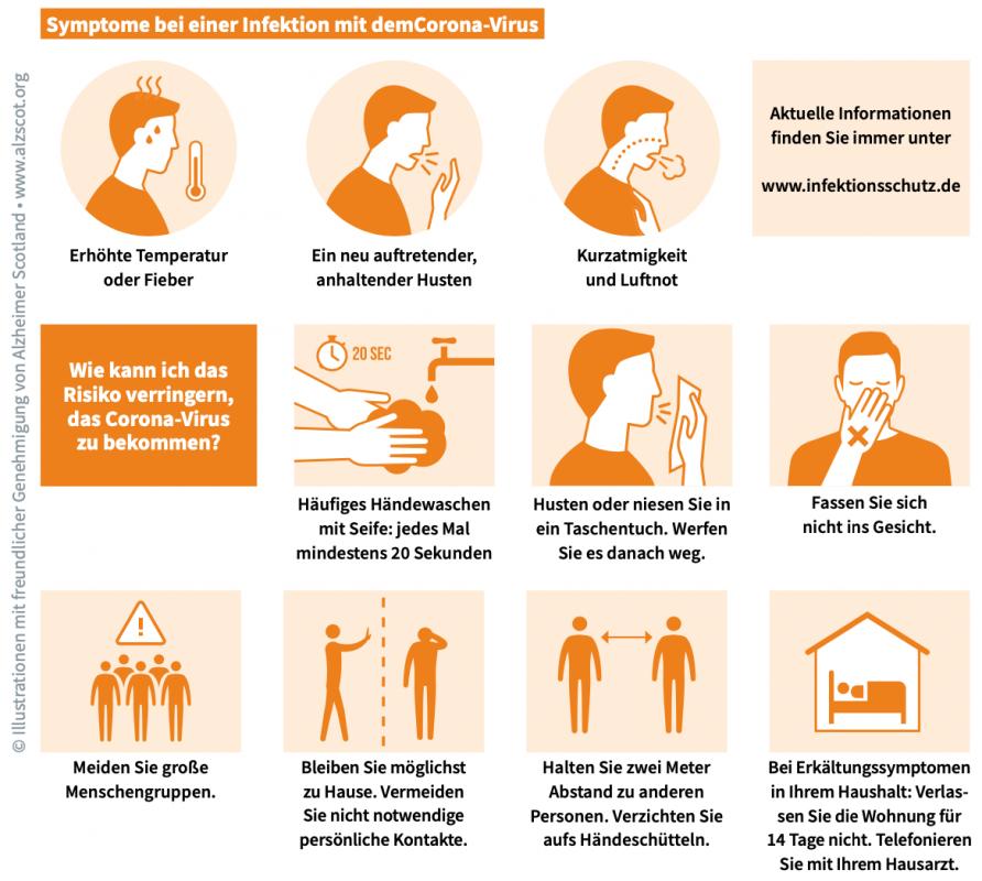 Infografik mit Symptomen und Verhaltenstipps zum Corona Virus